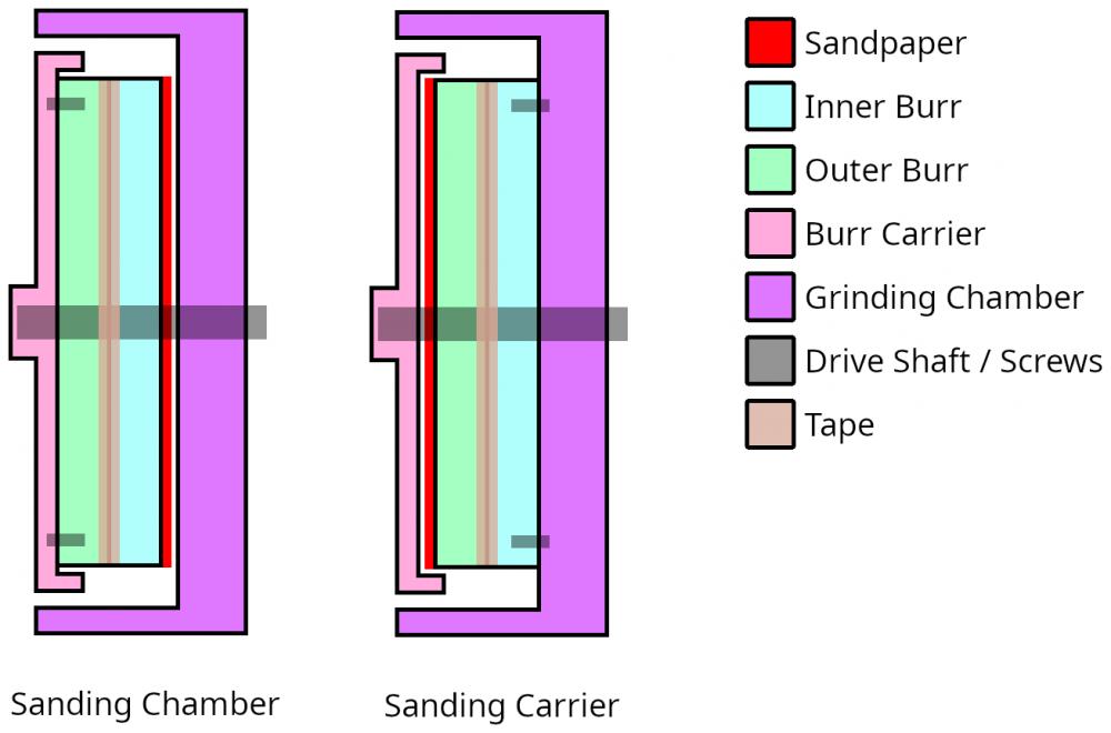 EK+alignment+diagram.png