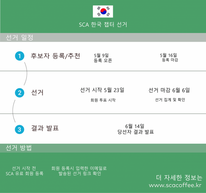 Korea_Election_2018_Korean-Final-01-768x720.png