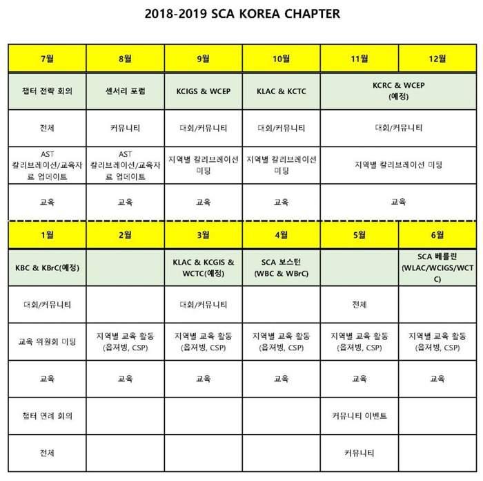 sca korea.jpg