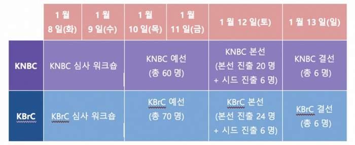 보도자료-2019 KNBC & KBrC ᄀ ᅩᆼ식 장비 발ᄑ ᅭ.jpg