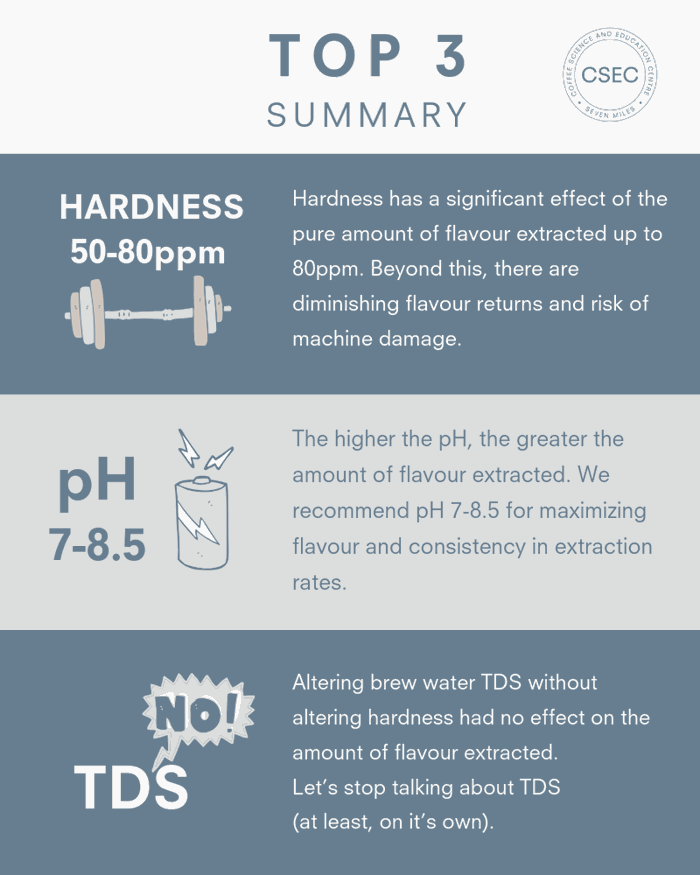 water-research-infographic-2.png