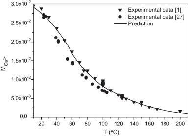 3.탄산칼슘용해도_Sciencedirect.jpg
