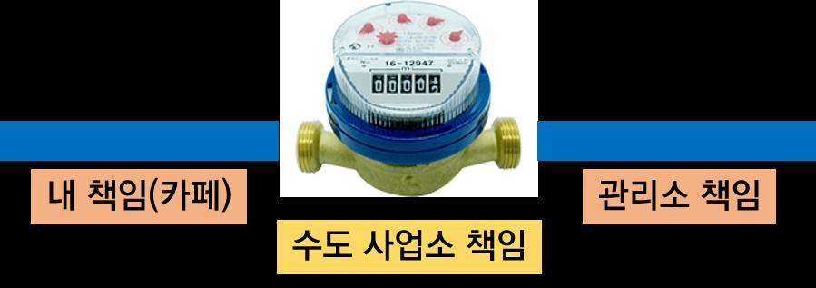 7.동파책임소재_직접제작.png