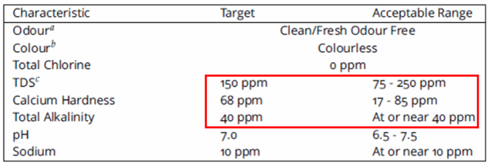 figure3_waterqualitystandard.PNG