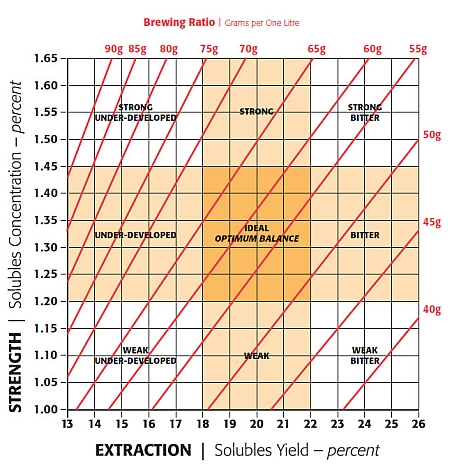 brew-chart-color-sm1.jpg