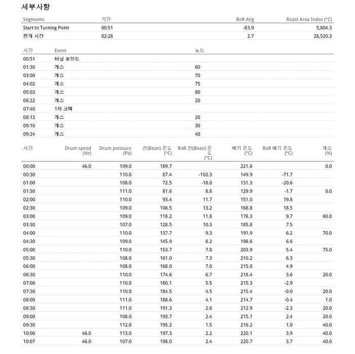 2018 KCRC Profile_페이지_51.jpg