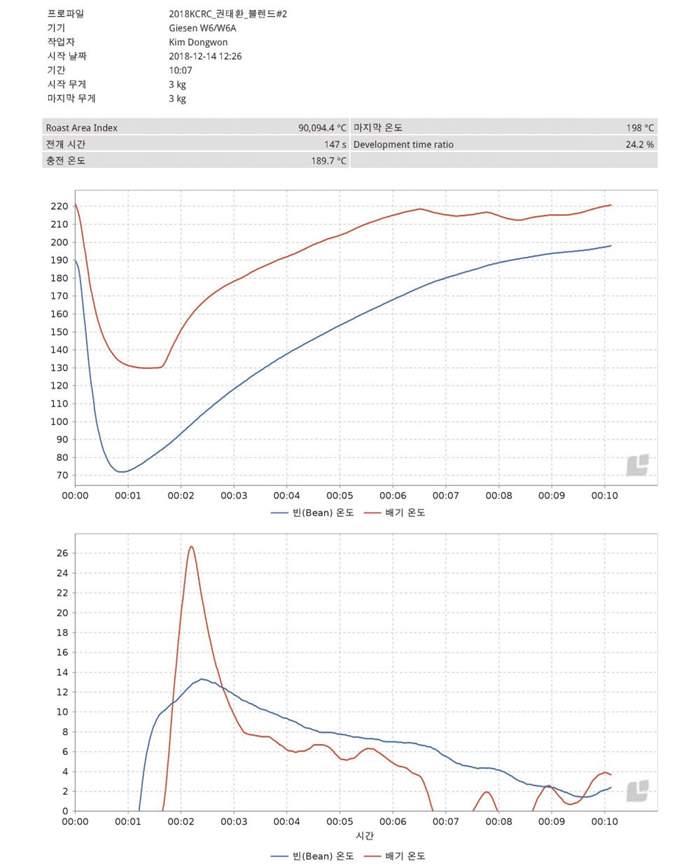 2018 KCRC Profile_페이지_50.jpg