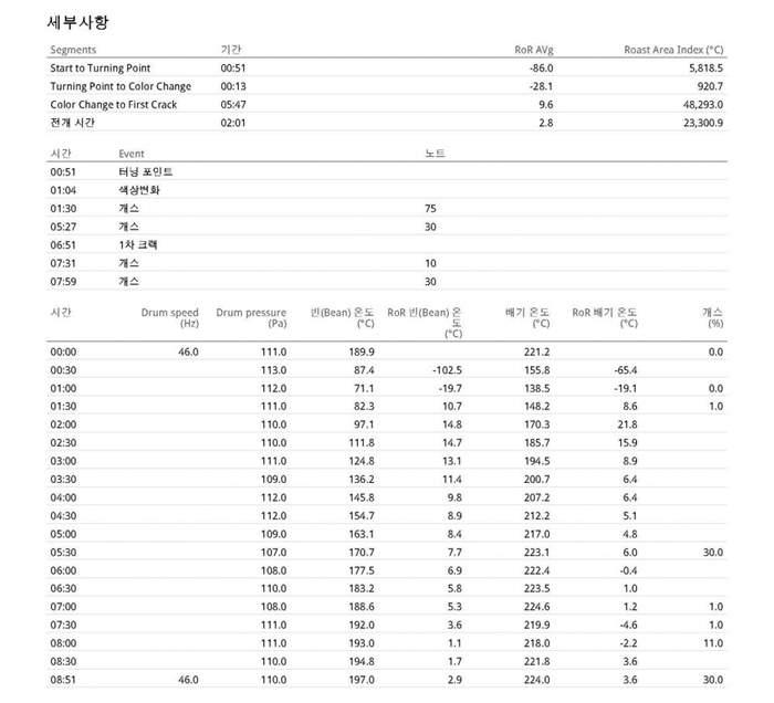 2018 KCRC Profile_페이지_93.jpg