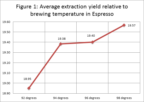 brew_temp_graph.jpg