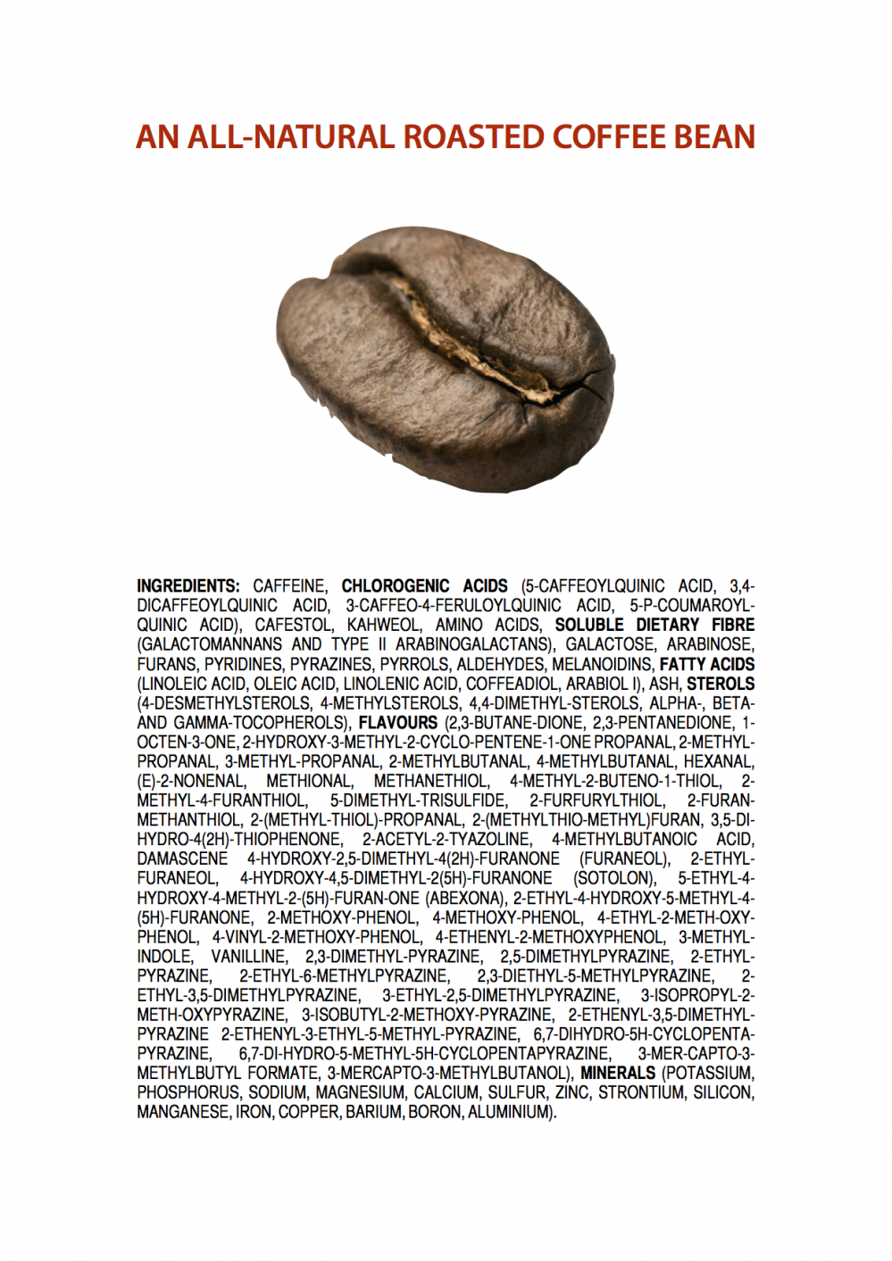 ingredients-of-all-natural-coffee.png