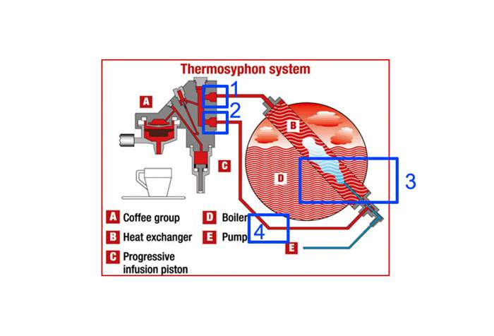 909_thermo-syphon.jpg