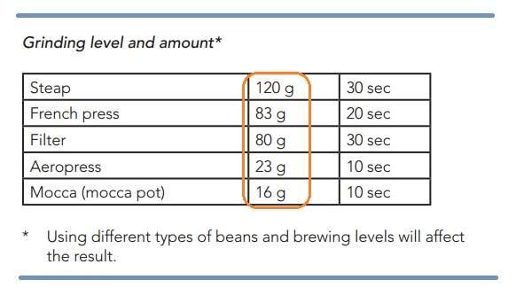 dosing amount table.jpg