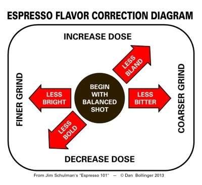 11853espresso_101_diagram_1 (1).jpg