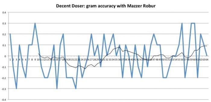 doser_example_3-1.jpg
