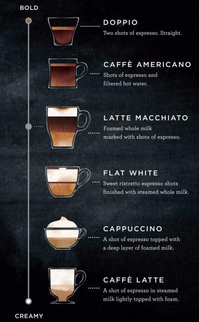 Espresso_Classics_low-res_2016.JPG