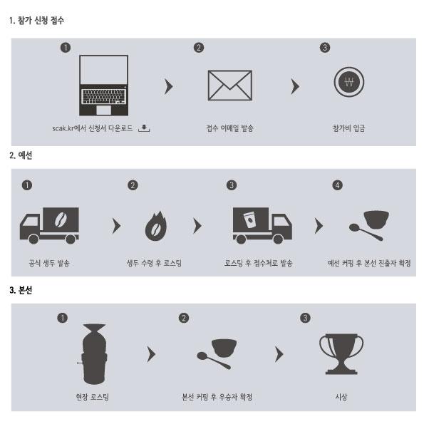 easy-guide.jpg