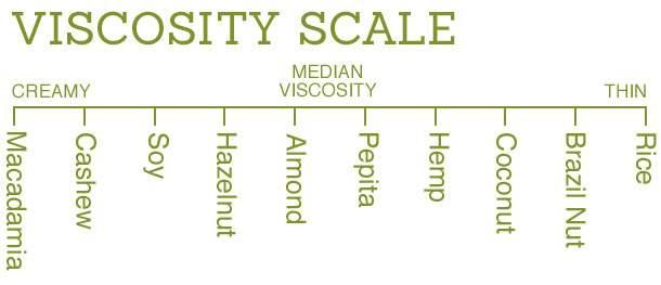 ViscosityScale.jpg