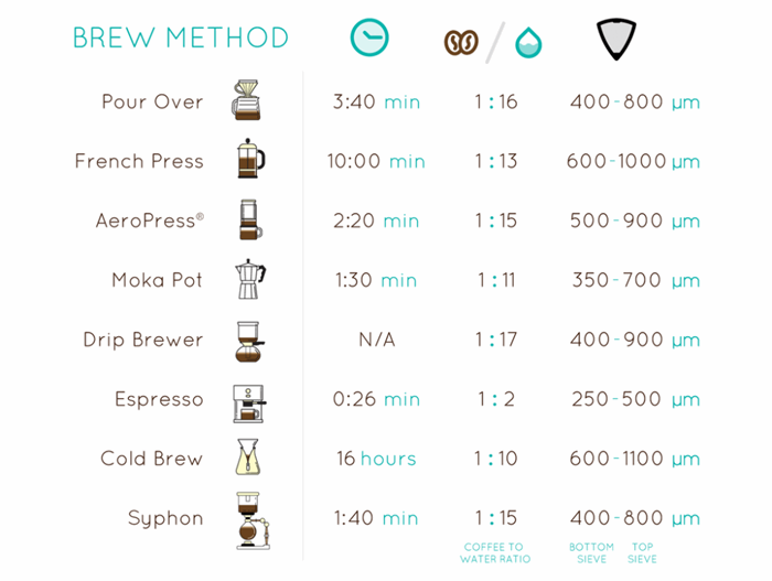KRUVE-SIFTER-Brew-Guide_1024x1024.png