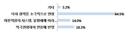 6.경력인정방법.jpg
