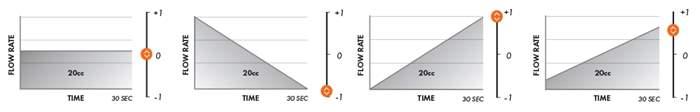 flow_rate_graphs_0000_0-horz.jpg