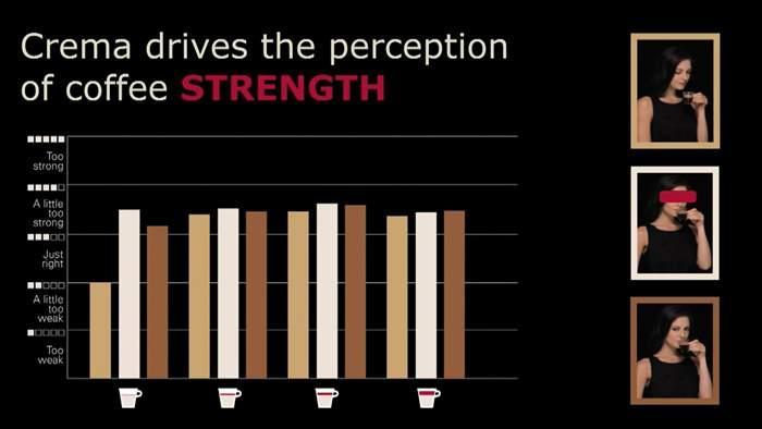 Britta Folmer- How Crema Impacts the Consumer's Perception of Coffee.mp4_20141007_110443.427.jpg