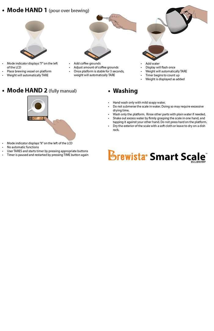 Smart Scale Guide ledger size_페이지_2.jpg